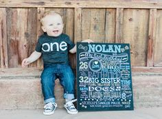 Little Man 1st Birthday Chalkboard Poster Sign for First