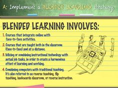 The Context & History Of Blended Learning