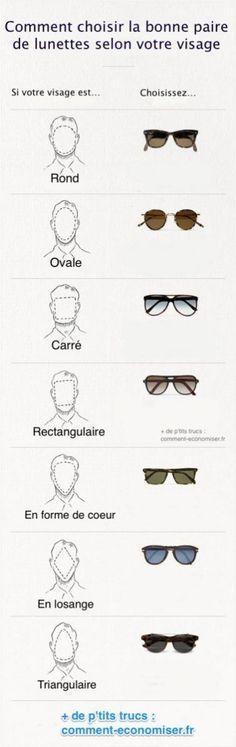 Comment bien choisir une paire de lunettes de soleil ou de vue Montures  Lunettes, Lunettes 827737748e27