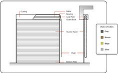 Roller Shutter fitting drawing.
