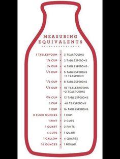 Very useful ...