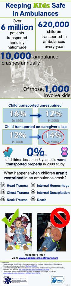 Safely transport children in ambulances.