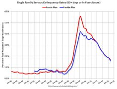 mortgage rate trends june 2013