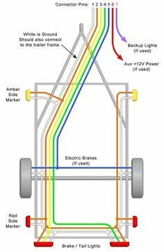 46 Best Trailer Wiring Diagram images in 2019 | Trailer ... Harley Davidson Trailer Wiring Diagram on viking trailer wiring diagram, gmc trailer wiring diagram, chrysler trailer wiring diagram, motorcycle trailer wiring diagram, eagle trailer wiring diagram, dodge truck trailer wiring diagram, ford trailer wiring diagram, freightliner trailer wiring diagram, hudson trailer wiring diagram, general motors trailer wiring diagram, chevrolet trailer wiring diagram,
