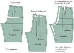 Dopasowywanie spodni