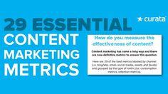 Métricas esenciales de Content Marketing