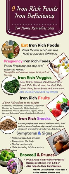 Iron rich foods list for toddlers pregnant women vegetarian foods home remedies iron deficiency causes and symptoms iron rich foods for pregnancy babies and toddlers iron rich fruits juices snacks veggies forumfinder Image collections