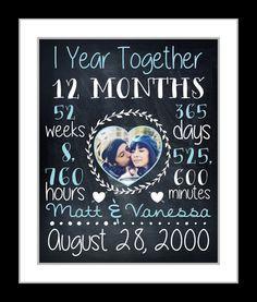 Anniversary Gift For Boyfriend Girlfriend: by Printsinspired