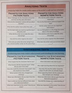 Guided Reading Goodie!  FREE! Prompts for Analyzing and Synthesizing Texts!!