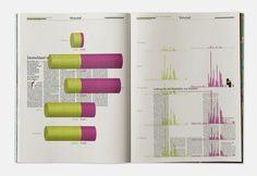 Utopia - Hubert & Fischer | Graphic Design, Art Direction, Visual Communication