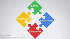 Ensino/Educação - Coleções - Google+