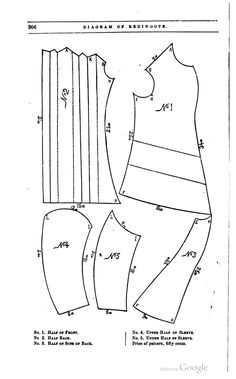 Peterson's magazine, 1877 Diagram of redingote