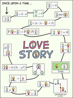 Math Love Story. (Click through for explanation.)