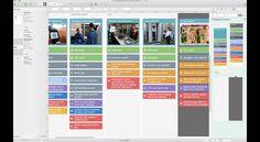Service Blueprinting with Omnigraffle