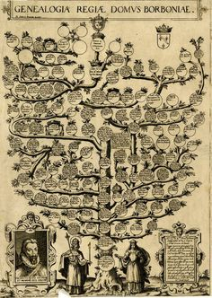French Royal family tree