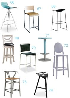 A Bar Amp Counter Stool Lesson What S The Difference