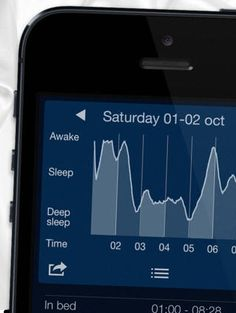 15 Must-Have Apps For Your iPhone | Sleep Cycle