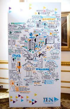 Scriberia capture the day in a creative way | by The IBM Summit at Start