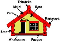 Image result for maori resources Teaching Aids, Teaching Resources, Maori Designs, New Zealand Art, Maori Art, Christmas Tree, Christmas Ornaments, Art For Kids, Crafts For Kids