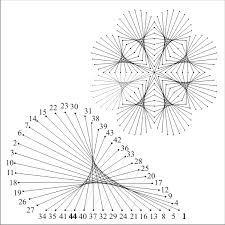 Resultado de imagen de string art patterns