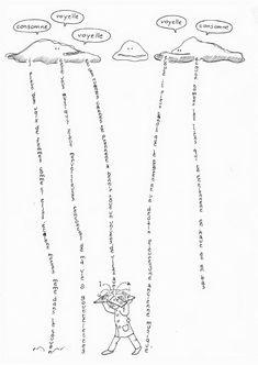 calligramme il pleut