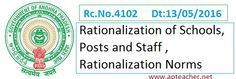 Rc.4102 Rationalization Norms  of PS, HS, UP Schools, Staff Pattern    Rc No. 4102 Rationalization Norms of Schools Staff Pattern Primary Schools, UP Schools, High Schools Recommendations, Rc 4102  Subject weightage, Workload of the Teacher, Allotment of Periods,Teacher Pupil Ratio