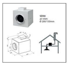 Kóty externího motoru SEM8