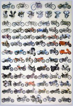Harley Davidson Motorcycle Collage: