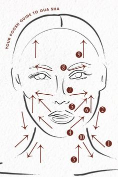 A step-by-step tutorial on how to gua sha. Watch the educational video inside. Gua Sha Massage, Face Massage, All Natural Skin Care, Natural Beauty Tips, Gua Sha Facial, Love My Makeup, Korean Beauty Tips, Skin Care Routine 30s, Face Yoga