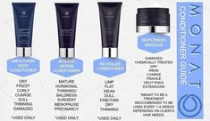 Great guide to Monat conditioners