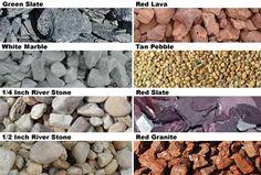 Types of Stone Mulch.