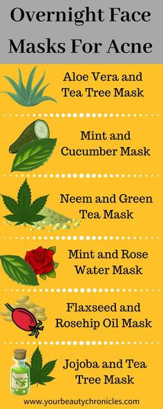 Overnight Face Masks For Acne – Your Beauty Chronicles