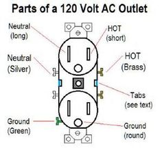 131941464065631316 on convenience outlet wiring diagram