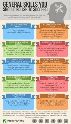 These are the skills in demand and ones you need to demonstrate and prove during… – Home Education Resume Skills, Job Resume, Resume Tips, Job Info, Job Interview Tips, Job Interview Questions, English Writing Skills, Career Development, Professional Development