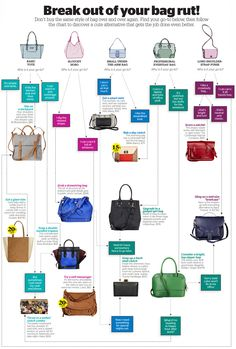 http://www.redbookmag.com/beauty-fashion/tips-advice/find-the-perfect-handbag-for-your-lifestyle