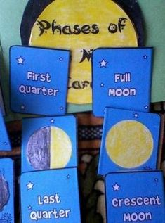 Ramadan Craft day 4 – Stages of a Moon