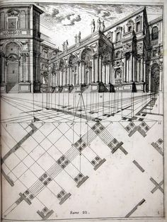 Perspective Plan