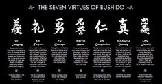 Bushido Code the seven virtues