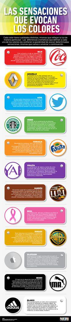 Hola: Una infografía sobre las sensaciones que evocan los colores. Vía Un saludo