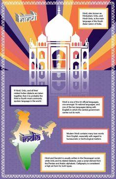 Tongues of the World: Hindi