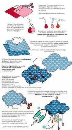 Lancée dans mon élan déco nuage, j'avais envie d'un mobile nuage mais toujours avec des couleurs ! Je me suis inspirée d'un excellent tutoriel (cf ci-dessous), super simple et compréhensible, sur le site deco.fr pour mon nuage ! Le matériel nécessaire...