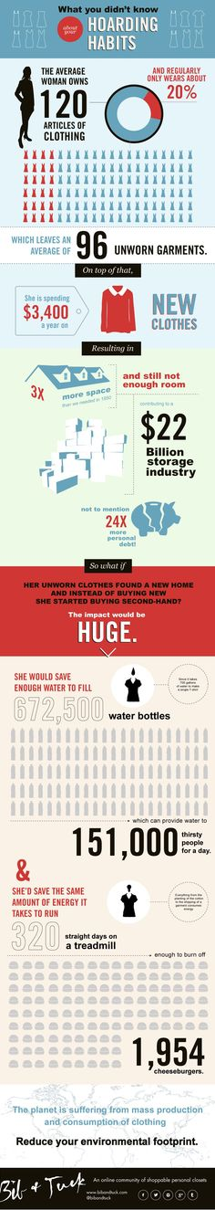 How Your Fashion Hoarding is Effecting the Earth