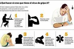 Cuidado si sientes dolor de cabeza, malestar general y dolores musculares. Y está más alerta aún si estás embarazada o si se trata de niños y adultos mayores. Si la fiebre aparece entonces acude urgente al médico, puedes estar contagiado de gripe H1N1. ¡No te automediques!