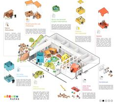 Co autores: Saimon Gómez Idiakez y Mikel Vazquez Alvarez Architecture Program, Architecture Concept Diagram, Architecture Presentation Board, Architecture Panel, Architecture Graphics, Architecture Visualization, Architecture Drawings, Architecture Diagrams, Ideas Paneles
