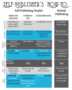 A crib sheet for all the greenhorns of self-publishing