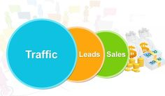 How generate additional Leads for your Business with effective Internet Marketing Campaign. http://www.dhruvsofttechnology.com/effective-internet-marketing-to-generate-additional-leads/