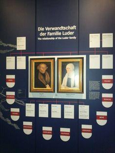 Rodokmeň Martina Luthera