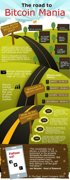 Road to Bitcoin mania - Where did the Bitcoin buzz start?