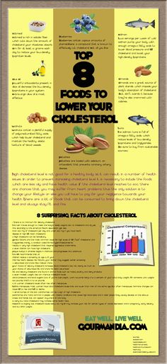 People are more concerned about cholesterol today than in the past. That is why we have come up with this list of foods for lower cholesterol. There are several high cholesterol foods that can be avoided.