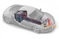 Audi R8 e-tron 2015, con 450km de autonomía eléctrica  http://www.motor.es/noticias/audi-r8-e-tron-2015-450-km-autonomia-201520208.html… / @audispain @Audi_Prensa